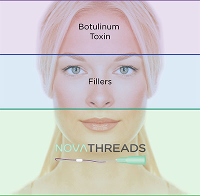 NovaThreads vs Botox vs Fillers